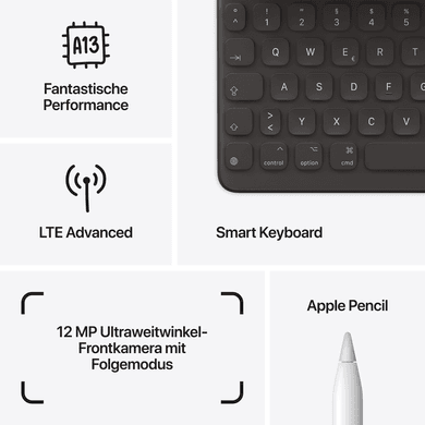 Apple iPad 2021 64GB Wi-Fi Space Grau
